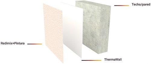 Calefacción para paredes y techos Thermawall